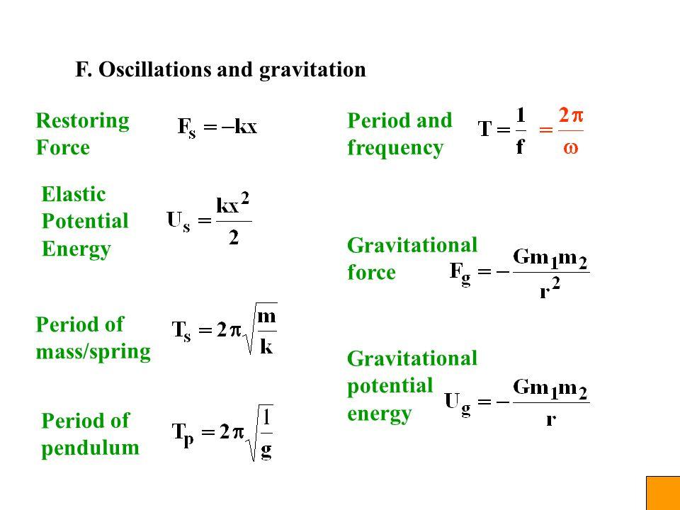F. Oscillations and gravitation Restoring Force Elastic Potential Energy Period of pendulum Period of mass/spring Period and frequency Gravitational f