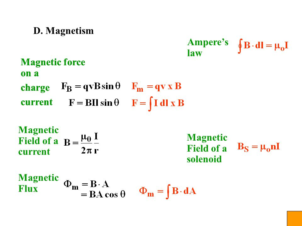 D. Magnetism Magnetic force on a charge current Magnetic force on a charge current Magnetic Field of a current Magnetic Flux Magnetic Field of a solen