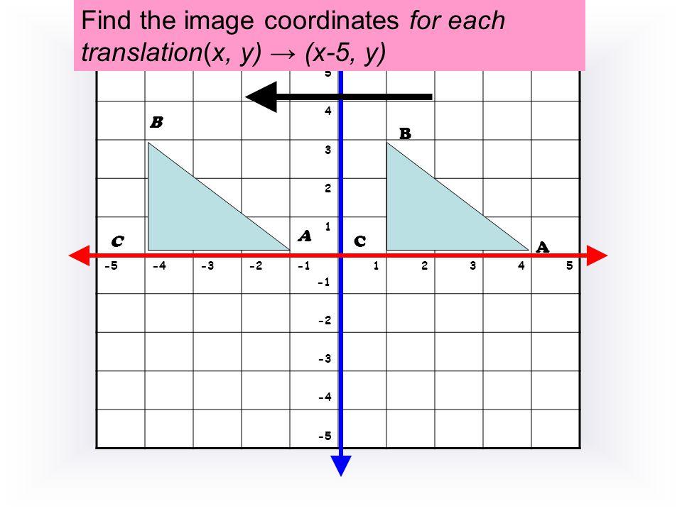 5 4 3 2 1 -5-4-3-2 12345 -2 -3 -4 -5 Find the image coordinates for each translation(x, y) → (x-5, y) A B C B A C