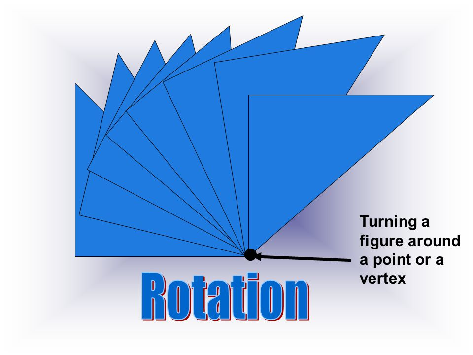 Turning a figure around a point or a vertex