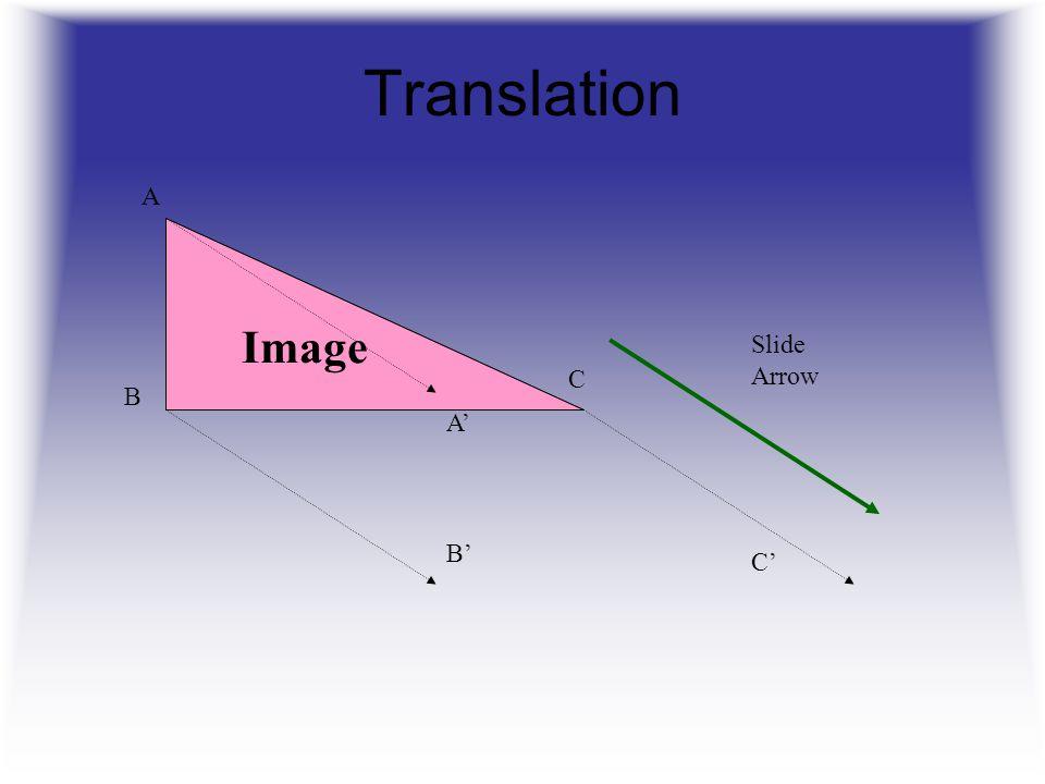 Translation Pre-ImageImage Slide Arrow A B C A' B' C'