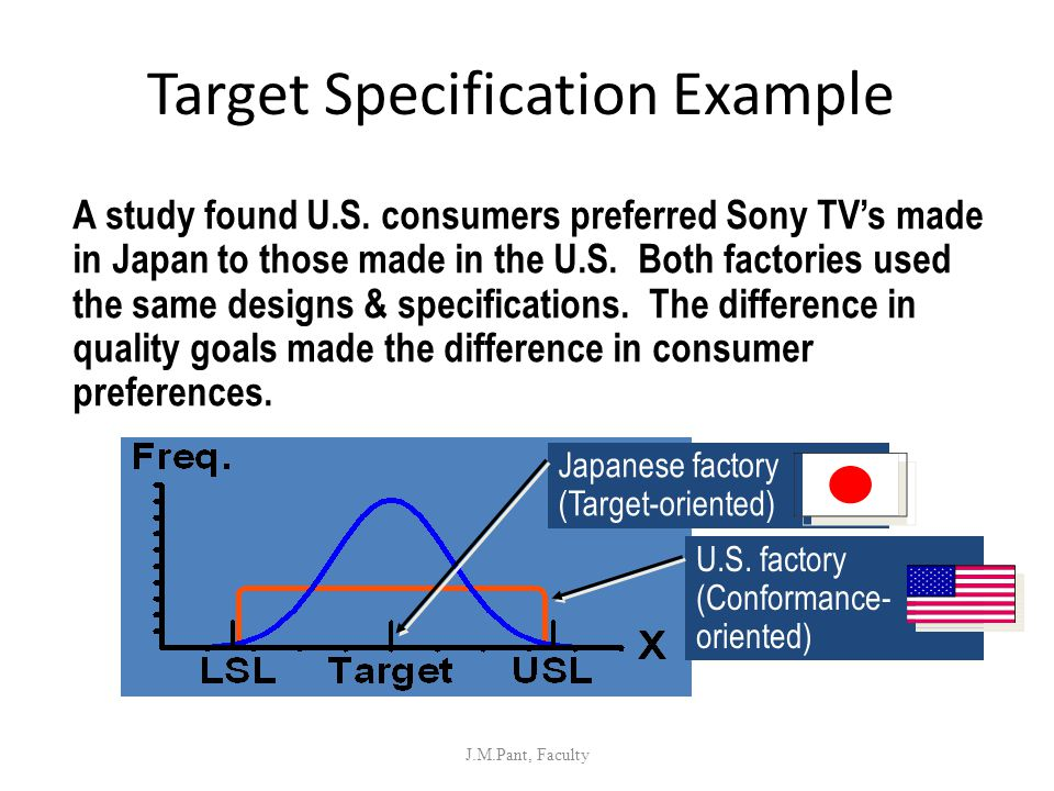 Target Specification Example J.M.Pant, Faculty A study found U.S. consumers preferred Sony TV's made in Japan to those made in the U.S. Both factories
