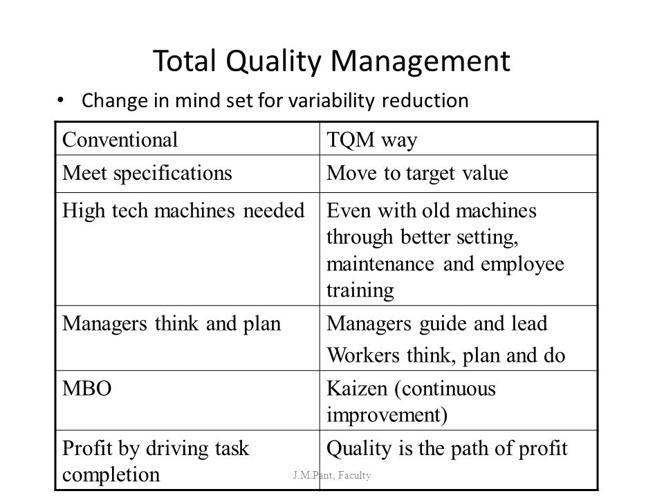 Total Quality Management Change in mind set for variability reduction J.M.Pant, Faculty ConventionalTQM way Meet specificationsMove to target value Hi