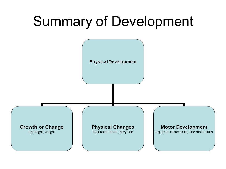 Summary of Development Physical Development Growth or Change Eg height, weight Physical Changes Eg breast devel., grey hair Motor Development Eg gross