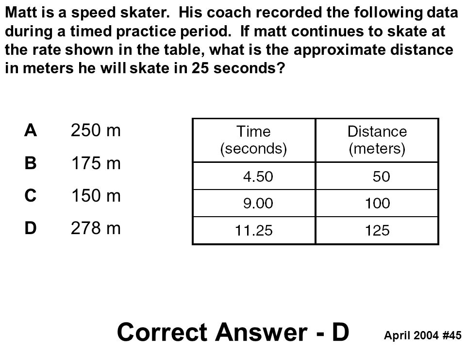Matt is a speed skater. His coach recorded the following data during a timed practice period. If matt continues to skate at the rate shown in the tabl