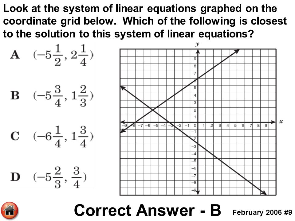 Look at the system of linear equations graphed on the coordinate grid below. Which of the following is closest to the solution to this system of linea
