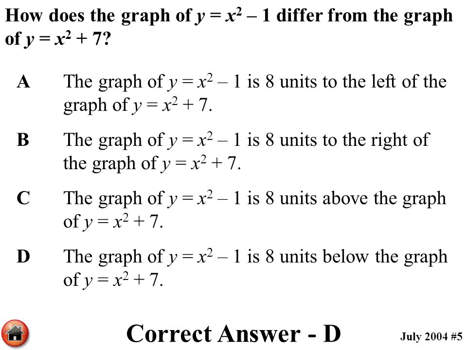How does the graph of y = x 2 – 1 differ from the graph of y = x 2 + 7? AThe graph of y = x 2 – 1 is 8 units to the left of the graph of y = x 2 + 7.
