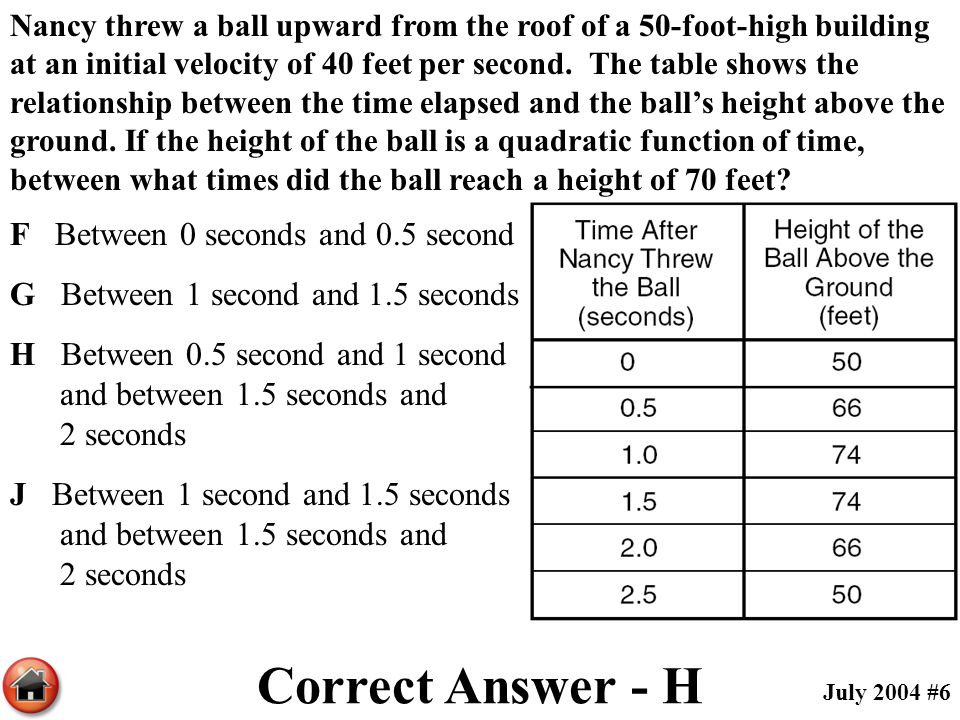 Nancy threw a ball upward from the roof of a 50-foot-high building at an initial velocity of 40 feet per second. The table shows the relationship betw