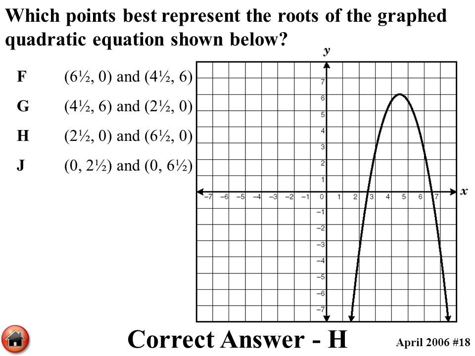 Which points best represent the roots of the graphed quadratic equation shown below? F(6½, 0) and (4½, 6) G(4½, 6) and (2½, 0) H(2½, 0) and (6½, 0) J(