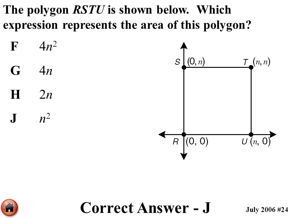 The polygon RSTU is shown below. Which expression represents the area of this polygon? F4n2G4nH2nJn2F4n2G4nH2nJn2 Correct Answer - J July 2006 #24