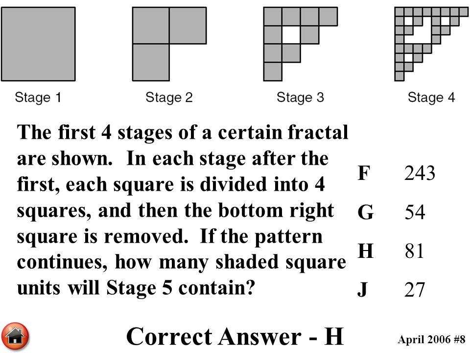 The first 4 stages of a certain fractal are shown. In each stage after the first, each square is divided into 4 squares, and then the bottom right squ