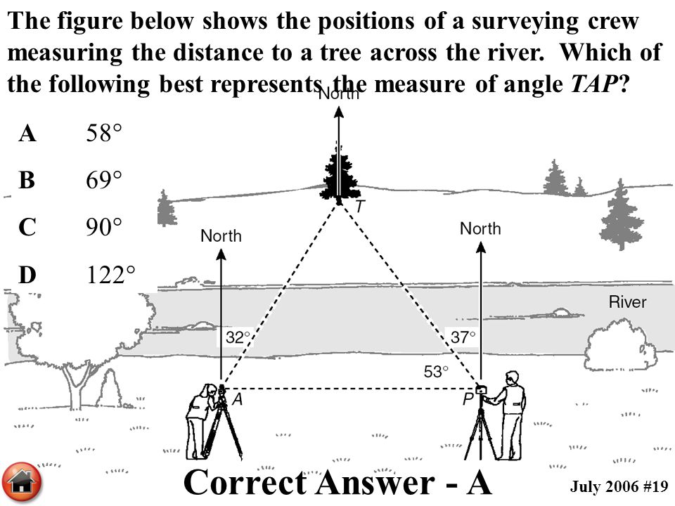 The figure below shows the positions of a surveying crew measuring the distance to a tree across the river. Which of the following best represents the