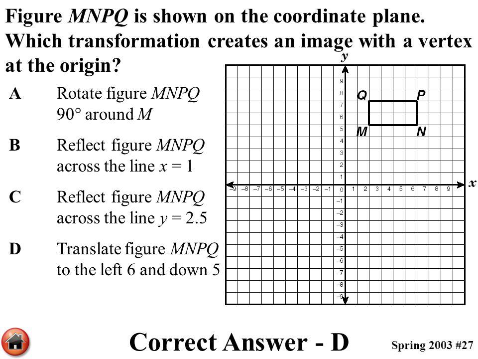 Figure MNPQ is shown on the coordinate plane. Which transformation creates an image with a vertex at the origin? ARotate figure MNPQ 90° around M BRef