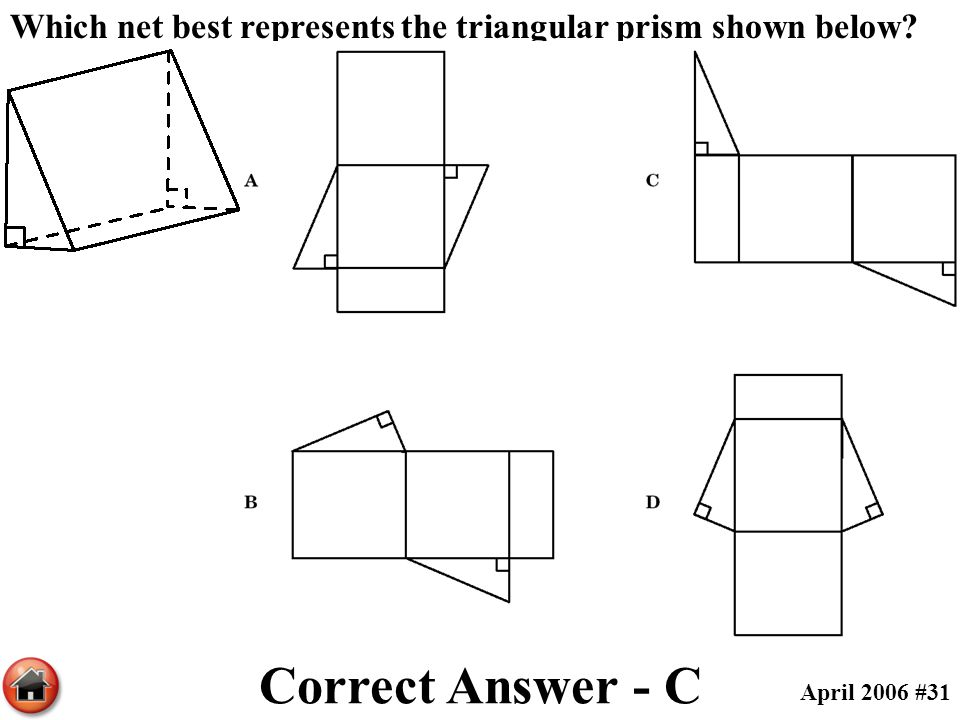 Which net best represents the triangular prism shown below? Correct Answer - C April 2006 #31