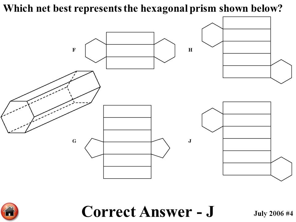 Which net best represents the hexagonal prism shown below? Correct Answer - J July 2006 #4