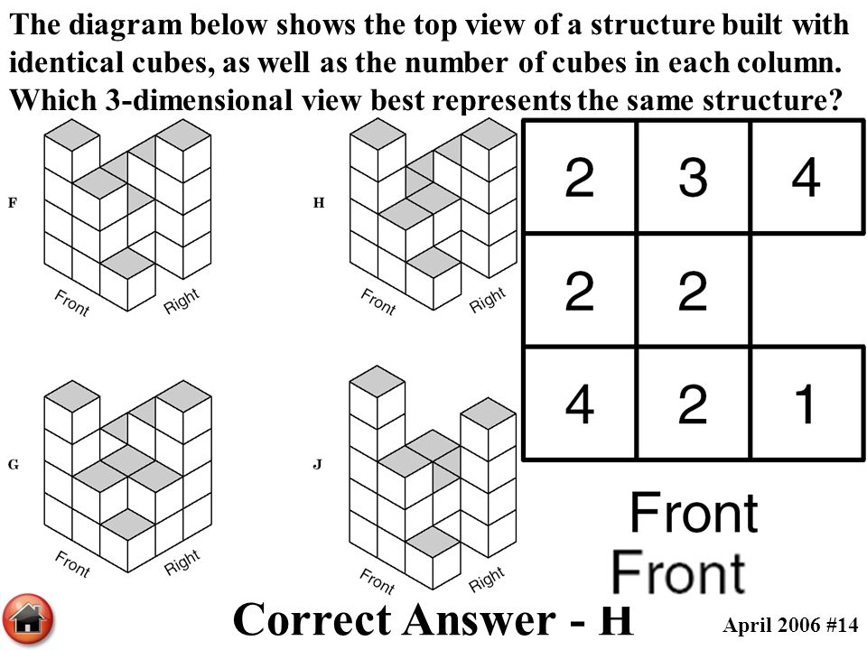 The diagram below shows the top view of a structure built with identical cubes, as well as the number of cubes in each column. Which 3-dimensional vie