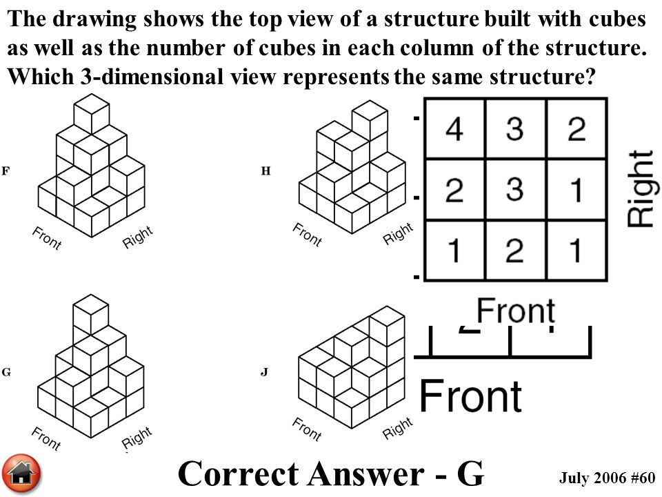 The drawing shows the top view of a structure built with cubes as well as the number of cubes in each column of the structure. Which 3-dimensional vie