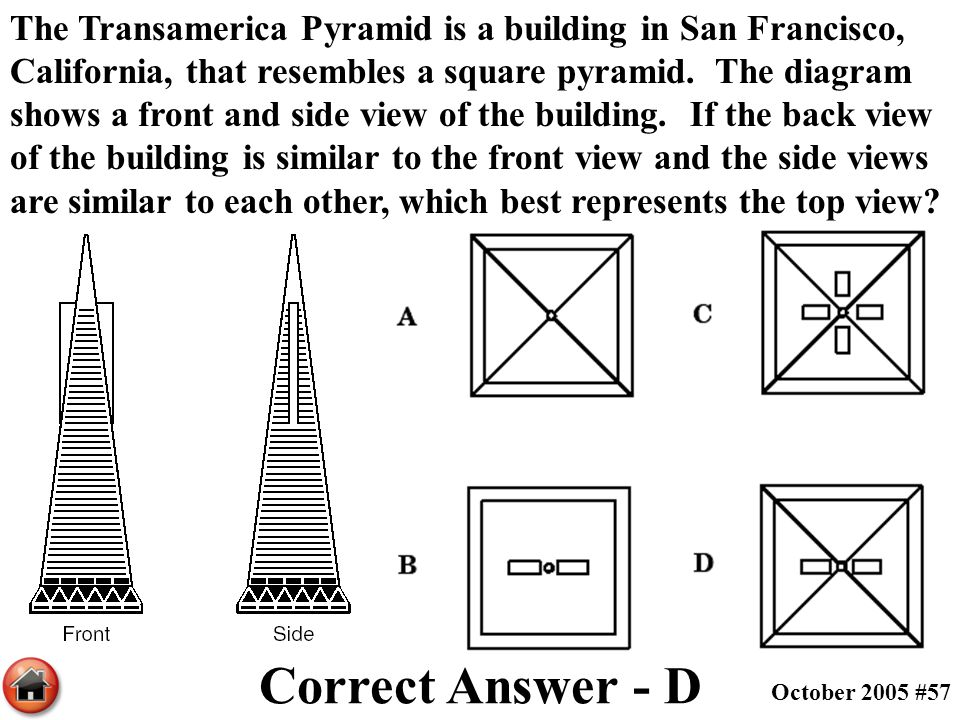 The Transamerica Pyramid is a building in San Francisco, California, that resembles a square pyramid. The diagram shows a front and side view of the b