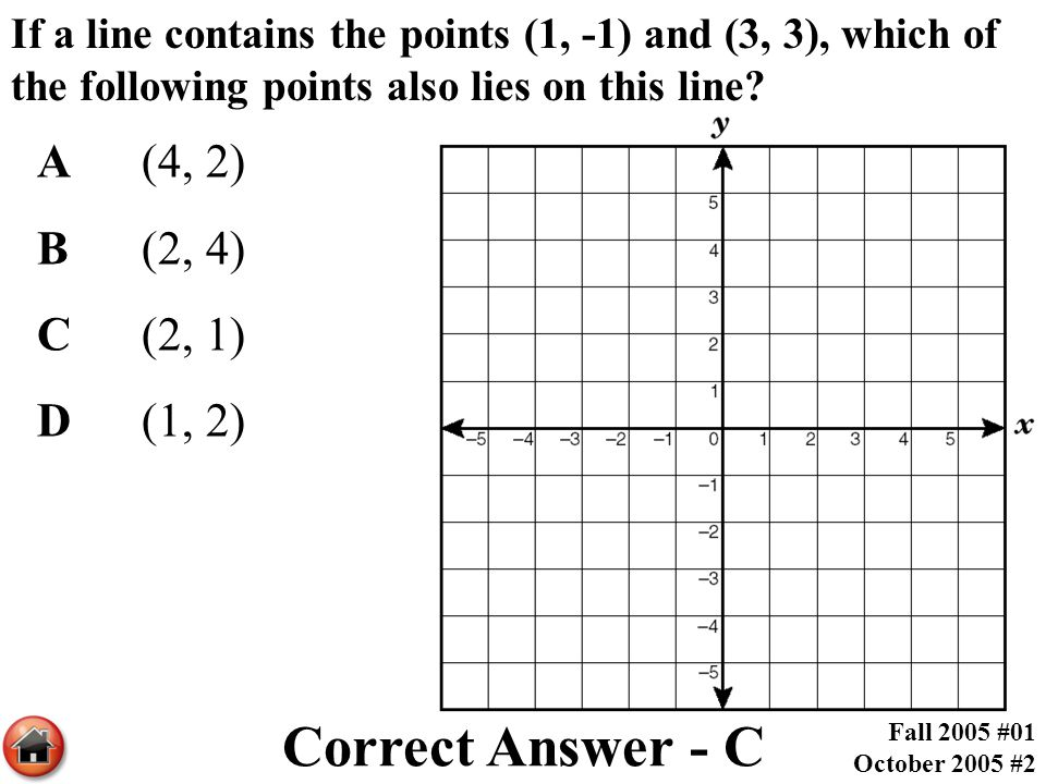 If a line contains the points (1, -1) and (3, 3), which of the following points also lies on this line? A(4, 2) B(2, 4) C(2, 1) D(1, 2) Correct Answer