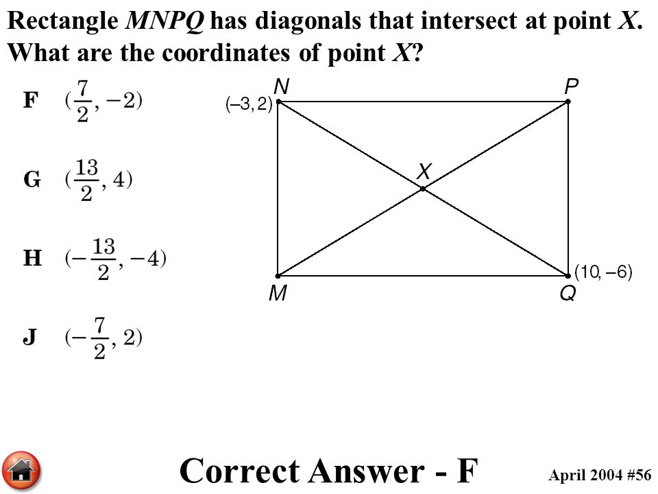 Rectangle MNPQ has diagonals that intersect at point X. What are the coordinates of point X? Correct Answer - F April 2004 #56