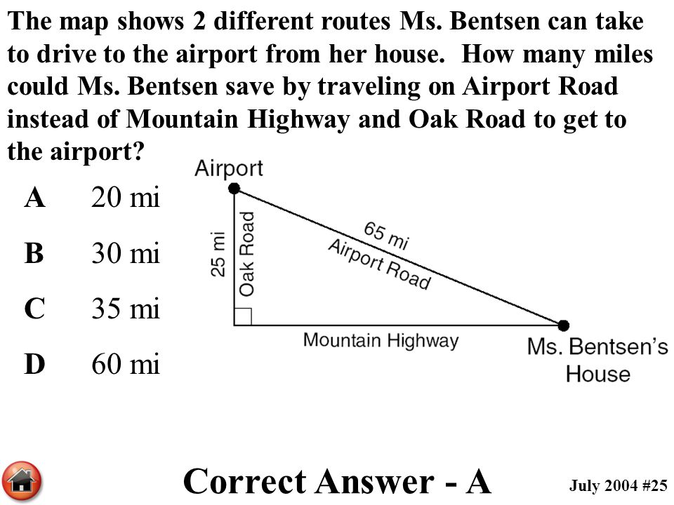 The map shows 2 different routes Ms. Bentsen can take to drive to the airport from her house. How many miles could Ms. Bentsen save by traveling on Ai