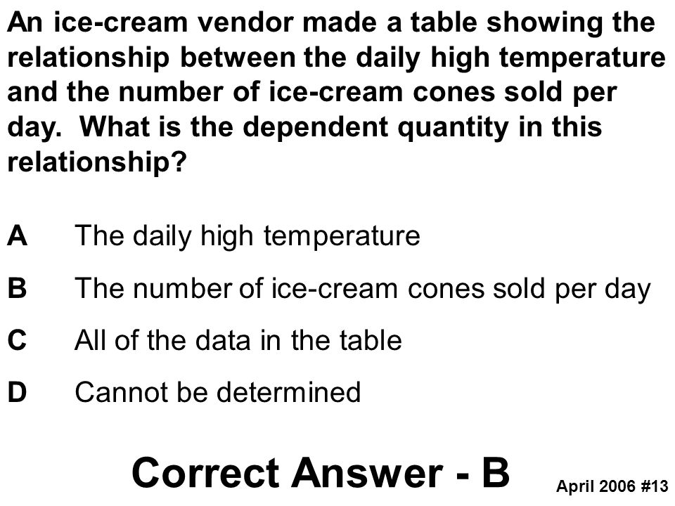 An ice-cream vendor made a table showing the relationship between the daily high temperature and the number of ice-cream cones sold per day. What is t