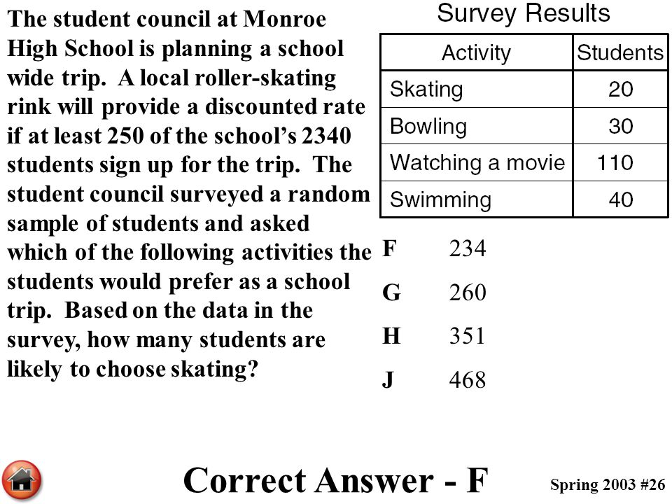 The student council at Monroe High School is planning a school wide trip. A local roller-skating rink will provide a discounted rate if at least 250 o