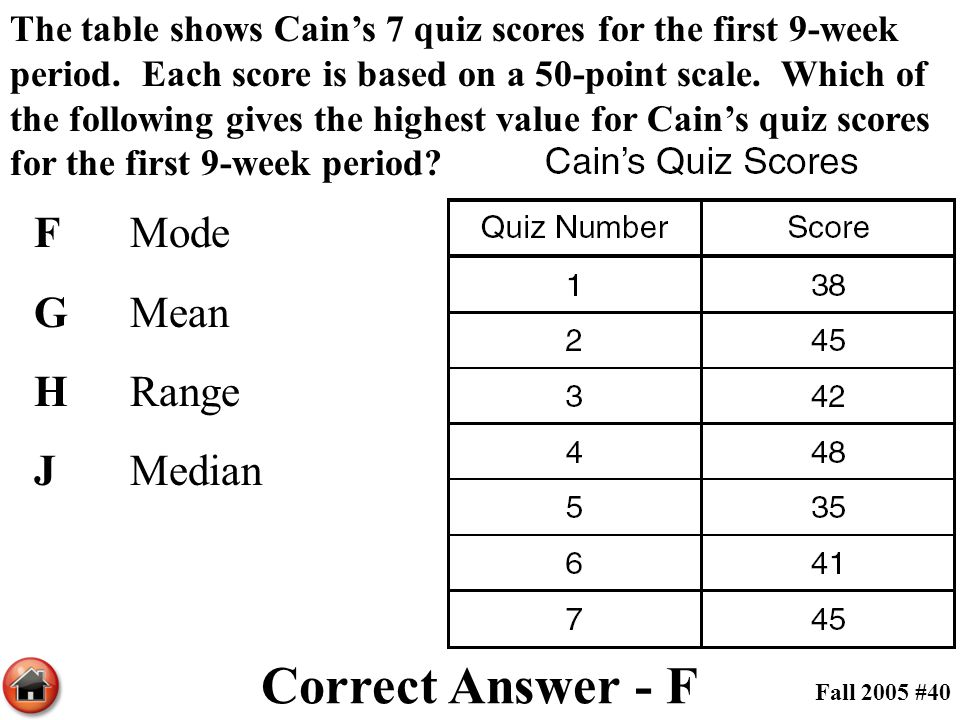The table shows Cain's 7 quiz scores for the first 9-week period. Each score is based on a 50-point scale. Which of the following gives the highest va