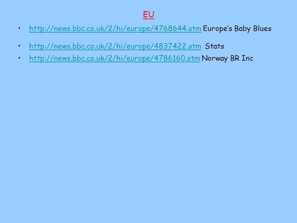 EU http://news.bbc.co.uk/2/hi/europe/4768644.stm Europe's Baby Blueshttp://news.bbc.co.uk/2/hi/europe/4768644.stm http://news.bbc.co.uk/2/hi/europe/4837422.stm Statshttp://news.bbc.co.uk/2/hi/europe/4837422.stm http://news.bbc.co.uk/2/hi/europe/4786160.stm Norway BR Inchttp://news.bbc.co.uk/2/hi/europe/4786160.stm