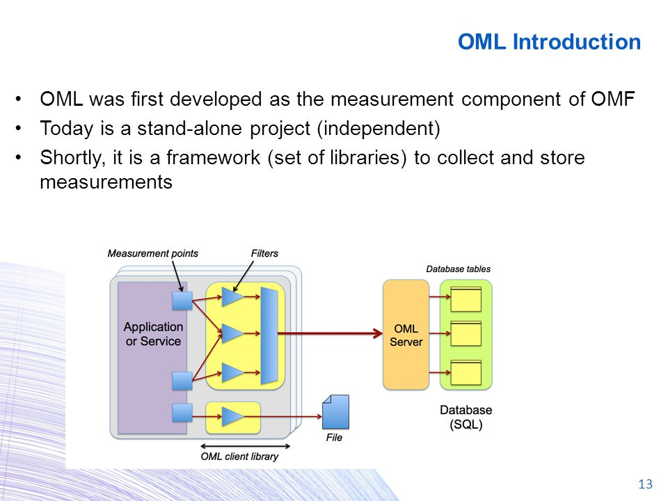 13 OML was first developed as the measurement component of OMF Today is a stand-alone project (independent) Shortly, it is a framework (set of libraries) to collect and store measurements OML Introduction