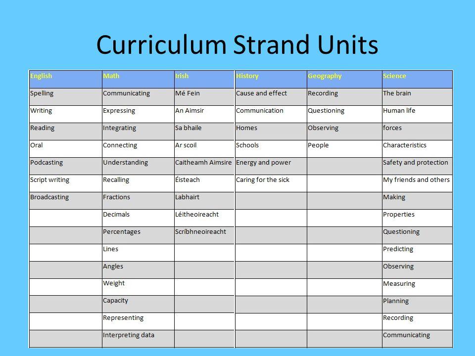 Curriculum Strand Units