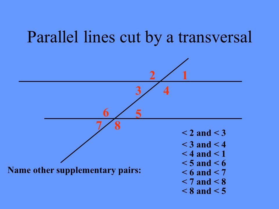 Parallel lines cut by a transversal 12 34 5 6 78 Name other supplementary pairs: < 2 and < 3 < 3 and < 4 < 4 and < 1 < 5 and < 6 < 6 and < 7 < 7 and < 8 < 8 and < 5