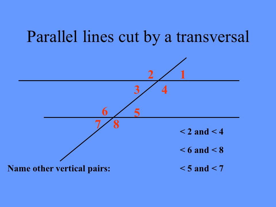 TRY IT OUT x + 10 2x + 20 What do you know about the angles.