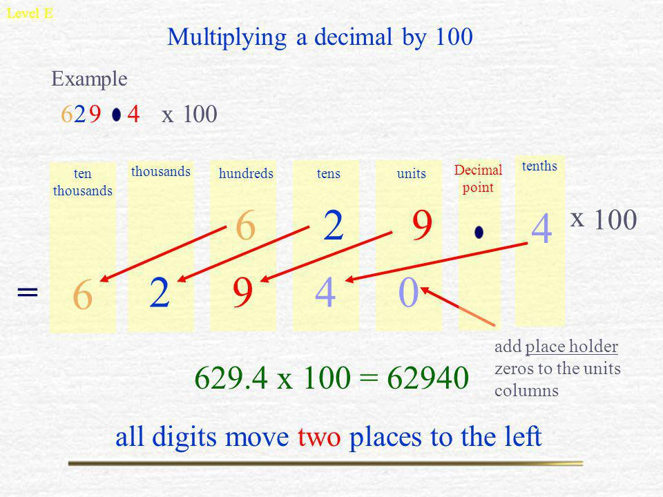 thousands unitstenshundreds 246x10 Multiplying a whole number by 10 24x 10 6 2460 all digits move one place to the left Example add place holder zero