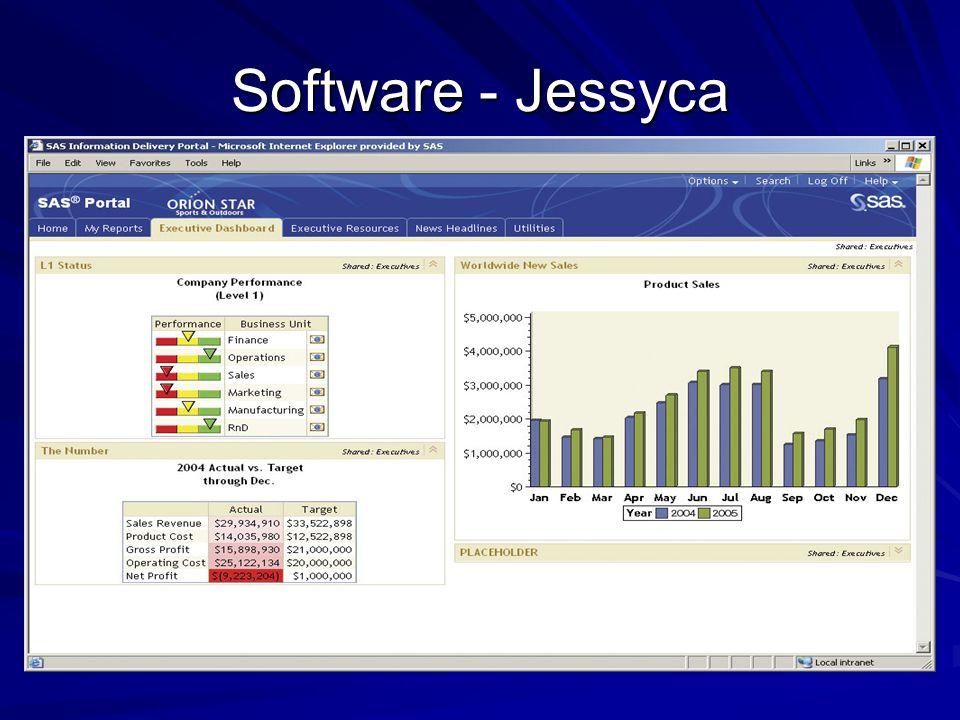 Software - Jessyca