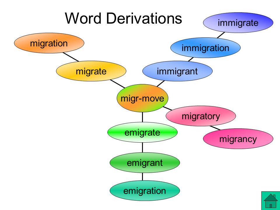 migration migrate immigrate immigration immigrant migr-move migrancy migratory emigrate emigrant emigration Word Derivations