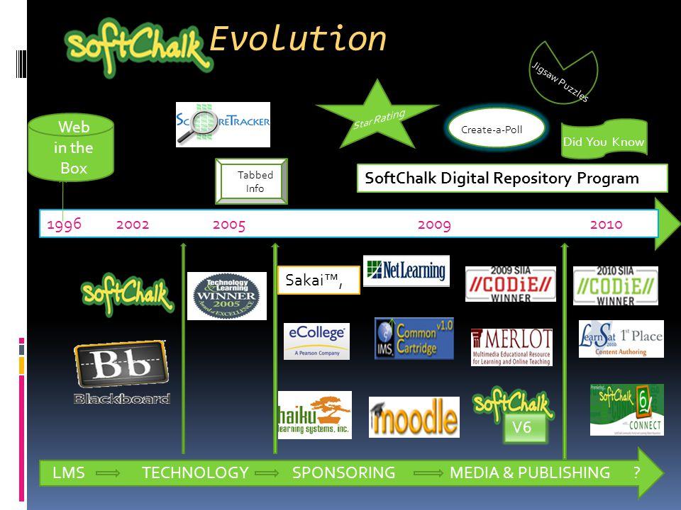 Sakai™, SoftChalk Digital Repository Program LMS TECHNOLOGY SPONSORING MEDIA & PUBLISHING .