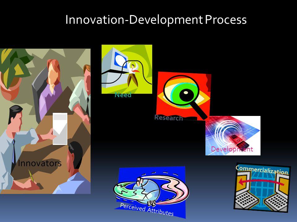 Innovation-Development Process Research Perceived Attributes Development Commercialization Need Innovators Development