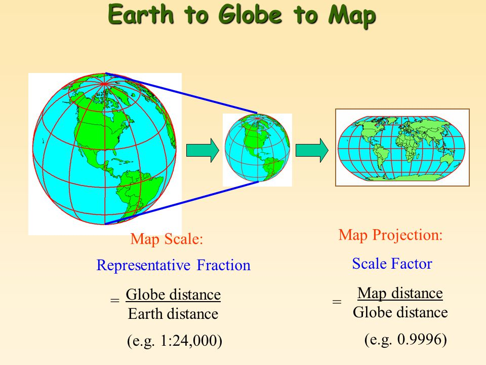 Earth to Globe to Map Representative Fraction Globe distance Earth distance = Map Scale: Map Projection: Scale Factor Map distance Globe distance = (e.g.