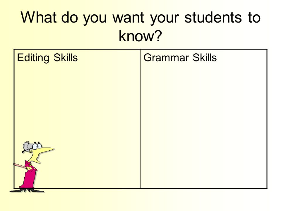 What do you want your students to know Editing SkillsGrammar Skills