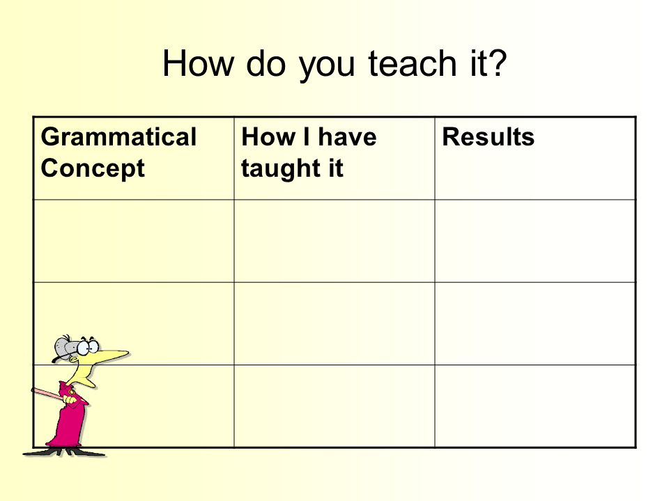 How do you teach it? Grammatical Concept How I have taught it Results