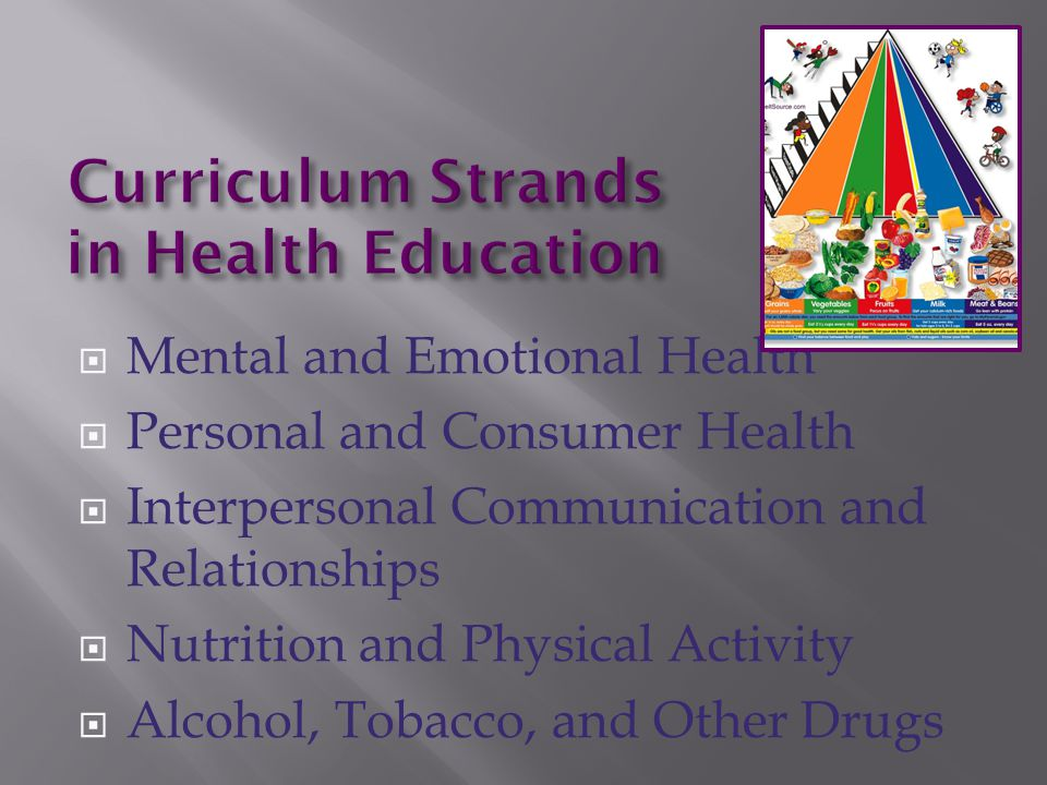  Mental and Emotional Health  Personal and Consumer Health  Interpersonal Communication and Relationships  Nutrition and Physical Activity  Alcohol, Tobacco, and Other Drugs