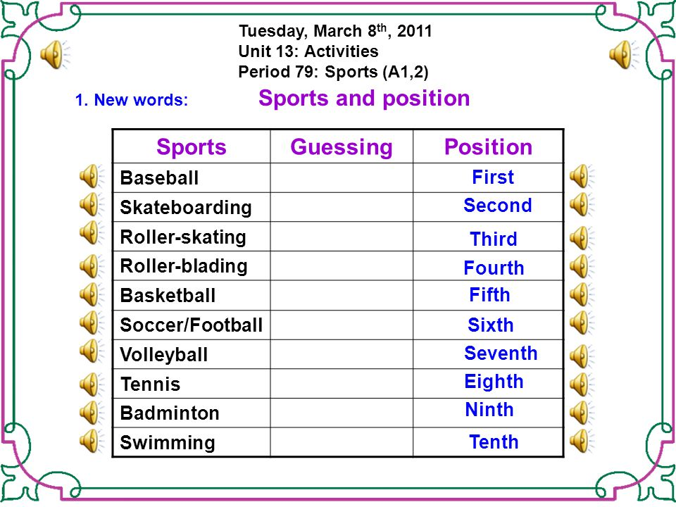 Tuesday, March 8 th, 2011 Unit 13: Activities Period 79: Sports (A1,2) 1.