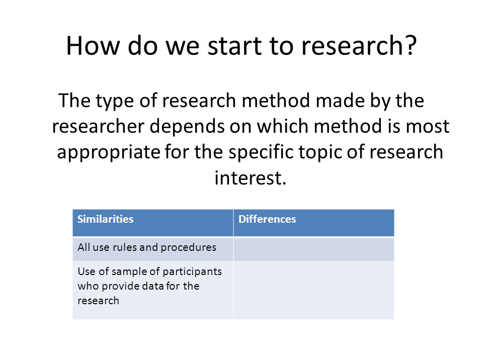 How do we start to research? The type of research method made by the researcher depends on which method is most appropriate for the specific topic of