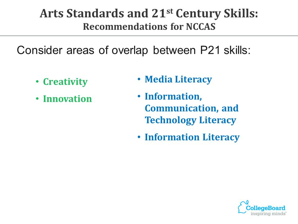 Consider areas of overlap between P21 skills: Arts Standards and 21 st Century Skills: Recommendations for NCCAS Creativity Innovation Media Literacy Information, Communication, and Technology Literacy Information Literacy