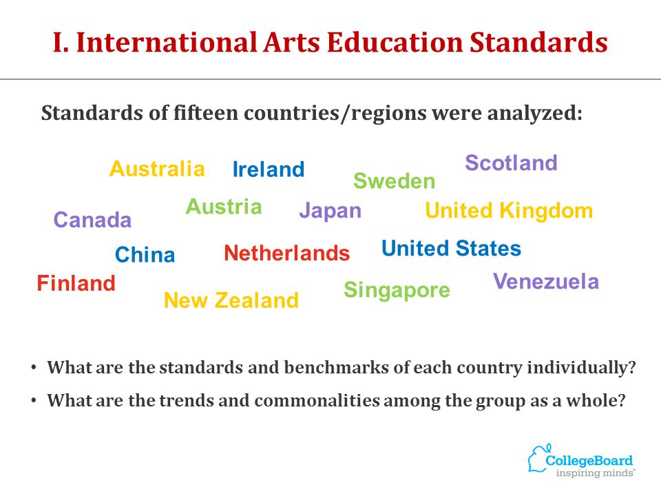 International Arts Education Standards The 2010 draft of the standards was built around framework of: Generating Realizing Responding Australia: The 2011 final version of the standards simplified this to two components instead of three: Making Responding