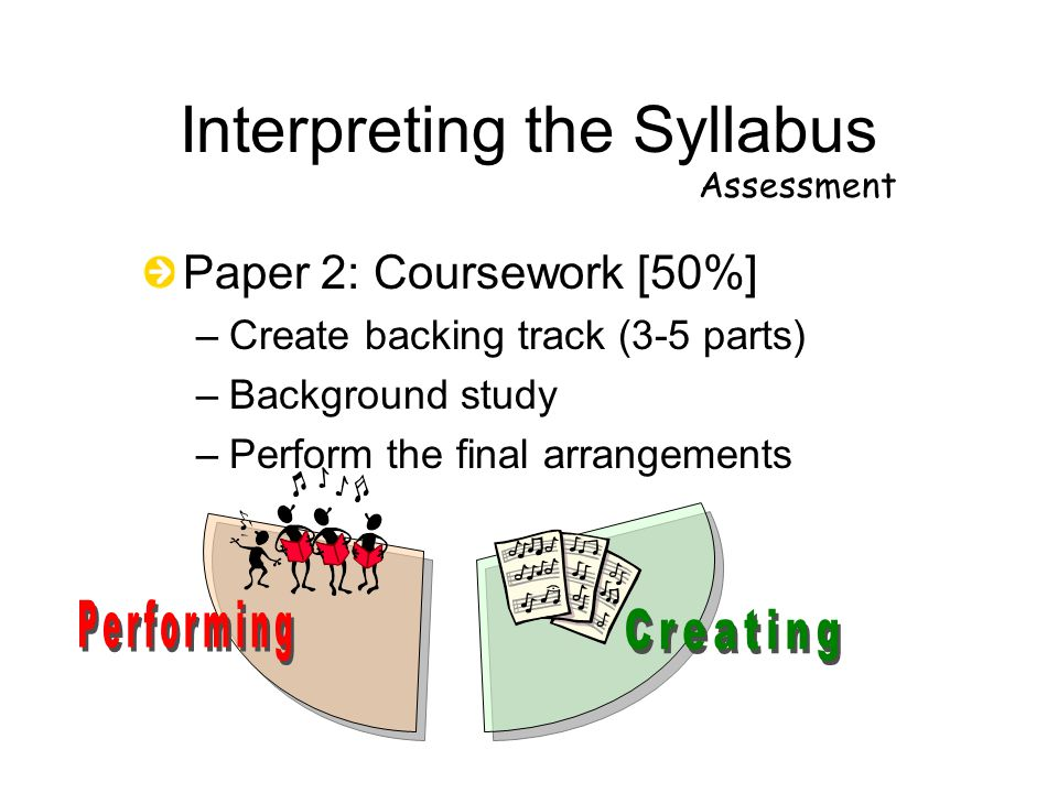 Interpreting the Syllabus Assessment Paper 2: Coursework [50%] –Create backing track (3-5 parts) –Background study –Perform the final arrangements