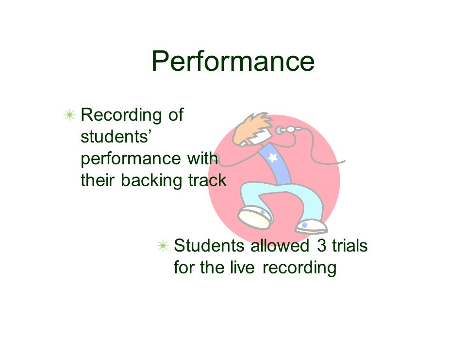Performance Recording of students' performance with their backing track Students allowed 3 trials for the live recording