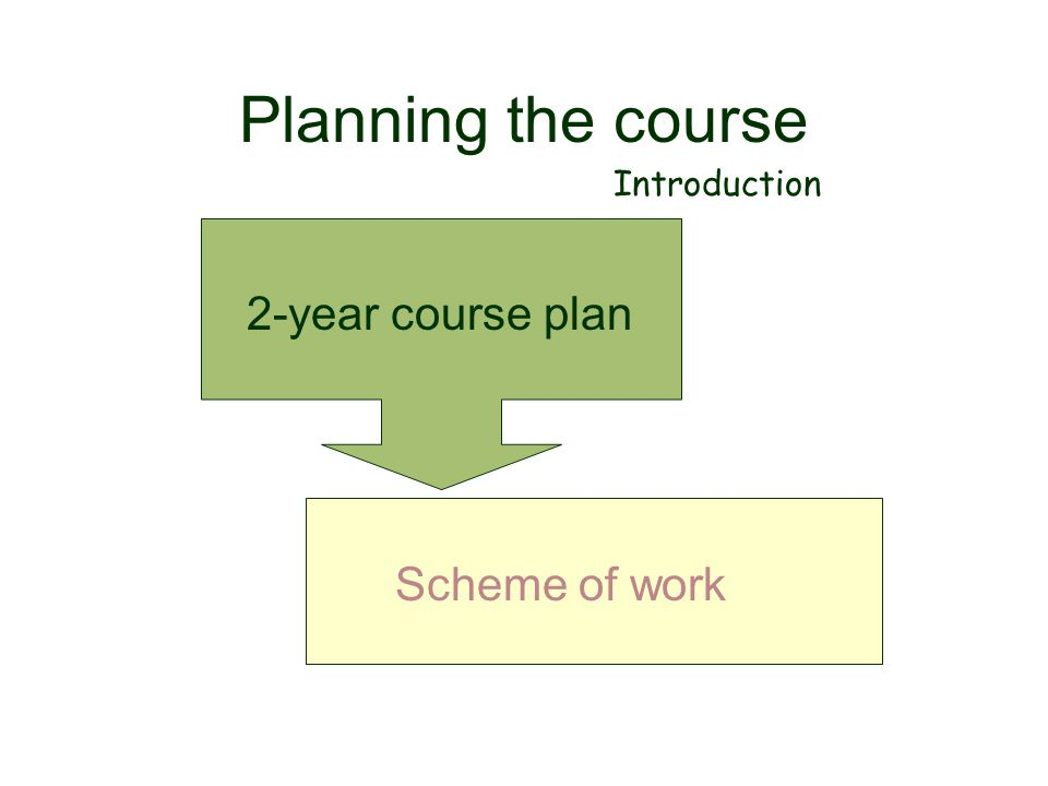 Planning the course Scheme of work 2-year course plan Introduction
