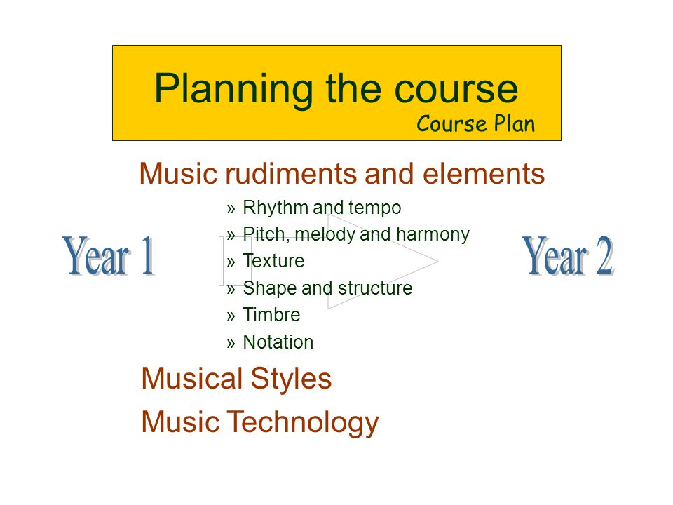Planning the course Course Plan Music rudiments and elements »Rhythm and tempo »Pitch, melody and harmony »Texture »Shape and structure »Timbre »Notat